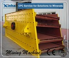 Vibrating Screen Machine Manufactory