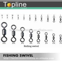 rolling swivel for fishing