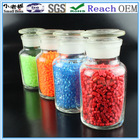 PVC Compounds for Shoes / Slippers / Sandals / Soles / Boots