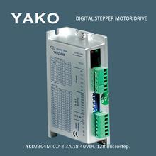 Digital Signal Processing Stepper Motor Drives (DSP)