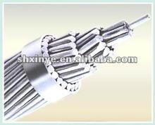 IEC ACSR-Aluminum Conductor Steel Reinforced
