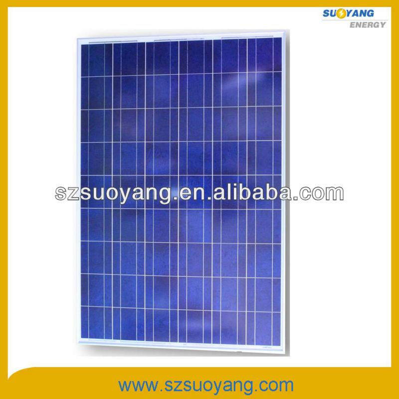 Melhor preço por Watt painéis solares 250Wp
