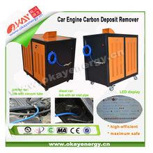 OxyHydrogen Generator for gasoline car and diesel car