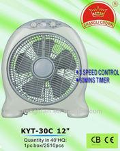 12 inch & 16 inch box fan