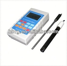 2013 APEX surface conductivity measurement be in great demand