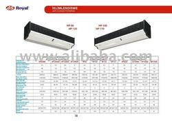 Air Curtain HP series