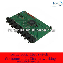 pastic optic fiber switch for home and office networking