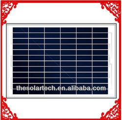 MIni solar panel price