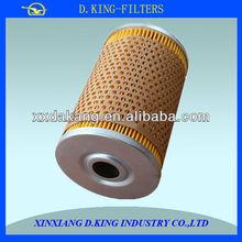 High flow oil filter specs