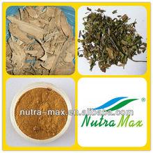 Inula Racemosa Extract , Inula Racemosa P.E. , Inula Racemosa Extract Powder