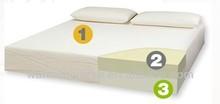 MA003 common memory foam mattress