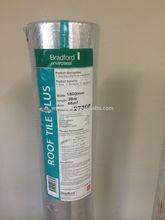 Aluminum Foil Woven Fabric,Foil Radiant Barrier,Aluminum Foil Insulation