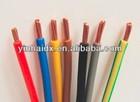 copper conductor Strand Single Core Wire