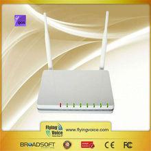 G801 GSM Fixed Wireless Gateway