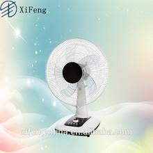 electric fan table fan without blade