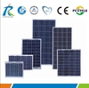 Good solar panels products