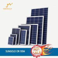 OEM solar 80w system mini panel --- Factory direct sale