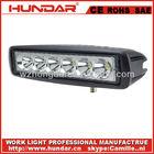 18W Brake lights Hot selling/LED Work lights,Auto lamp