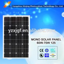 best china supplier solar module 75 watt