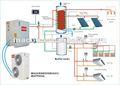 Macon bomba de calor, macon fuente de aire bomba de calor agua sistema de calefacción, la calefacción y refrigeración de sistemas