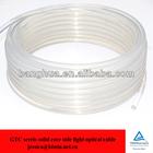 GTC series Of Side Lighting Plastic Optical Fiber Cable