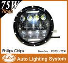 Fix for most cars 75W Hi/Low beam 12v car led headlight.