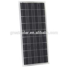 low price poly solar panel 120W mainly OEM/ODM to Afghanistan,Pakistan,Nigeria,Dubai etc...