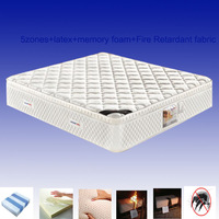 factory fire retardent hilton hotel mattress