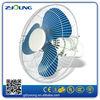 bldc ceiling fan motor