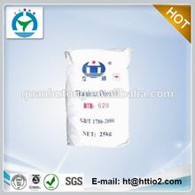 titanium dioxide rutile price
