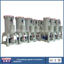 International standard 2014 PP cartridge filter Chemical filter