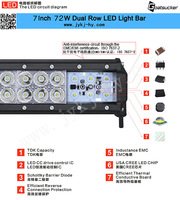 Cree 24led 5000hours 12inch 72w led light bar nissan sunny n16 auto parts
