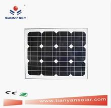 15 W mini flexible pv solar panel/a grade solar cell with price per watt solar panels TYM15