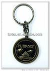 promotion keychain,cheap custom keychain,coin holder keychain