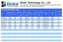 180W mono solar panel with 5 inch cell 72pcs