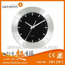 description for a wall clock