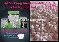 PP Masterbatch/Plastic Anatase Tio2 White Masterbatch Injetion Molding/Blow Film/Extrusion