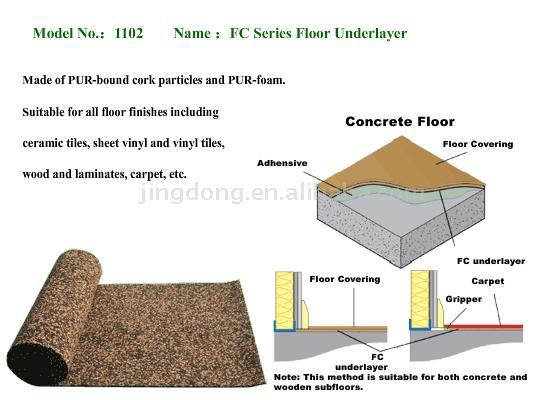 Pur foam cork floor underlayer - Advantages of installing a cork flooring ...