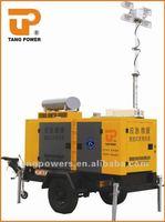 63kva air cooled Deutz Mobile Trailer Generator- Emergency Power