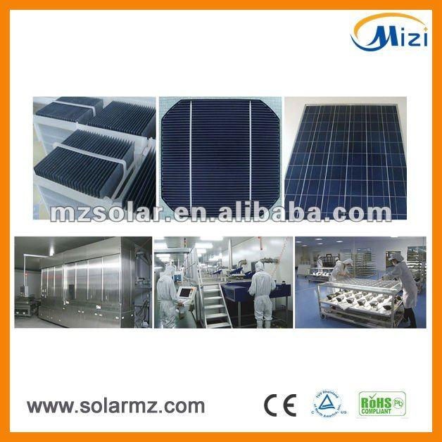High efficiency solar cells for solar panels Poly crystalline silicon solar cell 156*156mm solar cell panel CE,ROSH,TUV,UL......