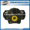 freno de la rueda del cilindro para 7701044850 logan