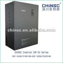submersible ac motor 0.1-600hz frequency inverter/converters factory