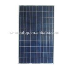 250w solar panel, 250wp solar module, for home solar pannel