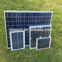 15w price per watt solar panels