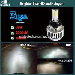 IDEA PATENT 36W 3300 Lumen H7 car led lighting