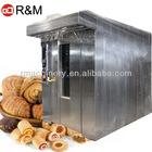 2014 RMX distributor bakery machinery and food equipment