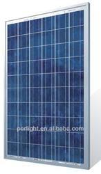 220W Poly Solar panels