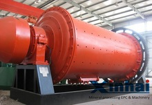 Energy Saving Gold Ball Mill Prices (ISO 9001 & CE)