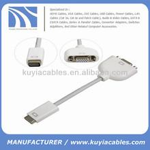 Mini DVI to VGA adapter