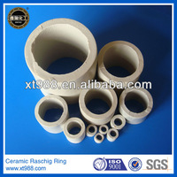 Acid & Heat Resistance Ceramic Raschig Ring